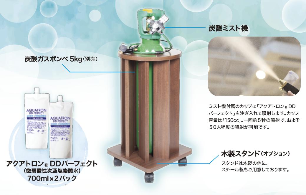 生炭酸次亜塩素酸水セット